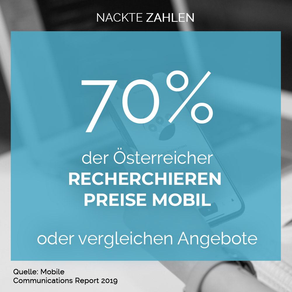 Mobiles Shopping in Österreich - Mobile Communications Report 2019